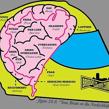 BTG On The Brain! by BridgeToGantry
