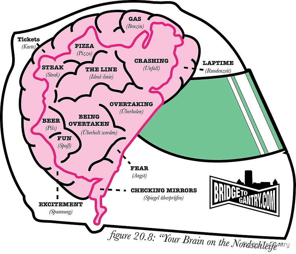 BTG On The Brain! (WHITE) by BridgeToGantry