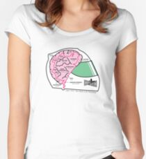 BTG On The Brain! (WHITE) Women's Fitted Scoop T-Shirt