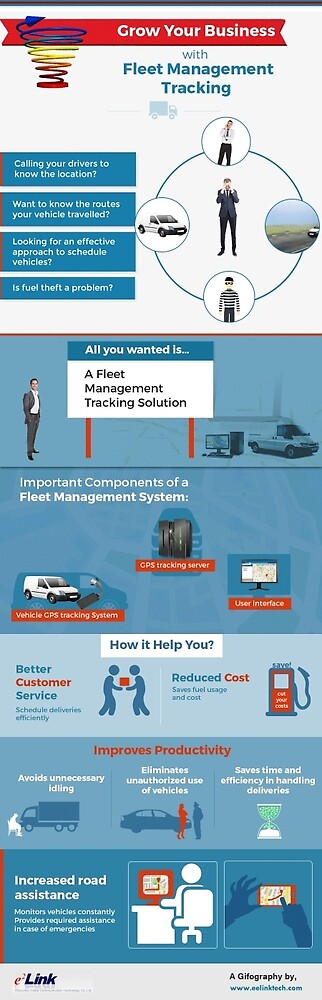 A Gifography on Vehicle GPS Tracking System by Eelinktech