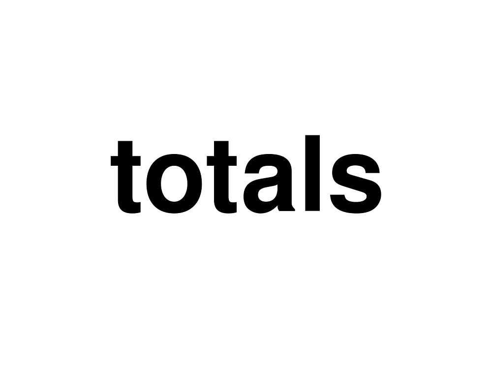 totals by ninov94