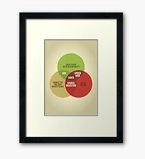 Santa Venn Diagram Framed Print