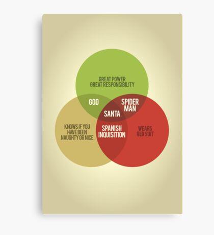 Santa Venn Diagram Canvas Print