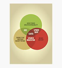 Santa Venn Diagram Photographic Print