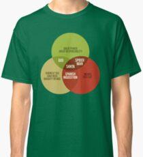 Santa Venn Diagram Classic T-Shirt