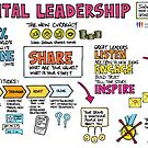 Digital Leadership with Sofie Sandell  by sofiesandell