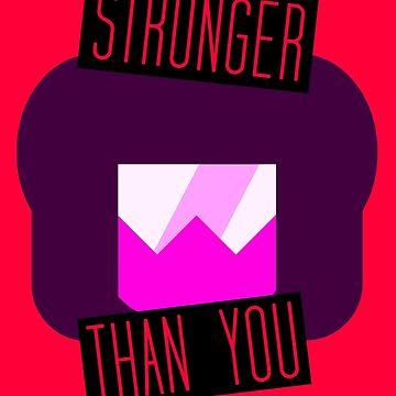 Stronger Than You Garnet by xardx