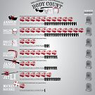 Expendables Body Count by Stephen Wildish