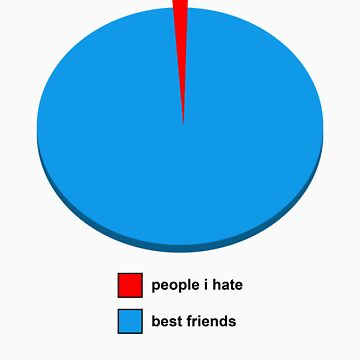 people i insult by phynias