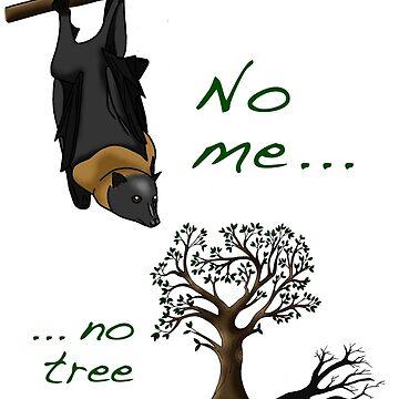No me, no tree by Kel2