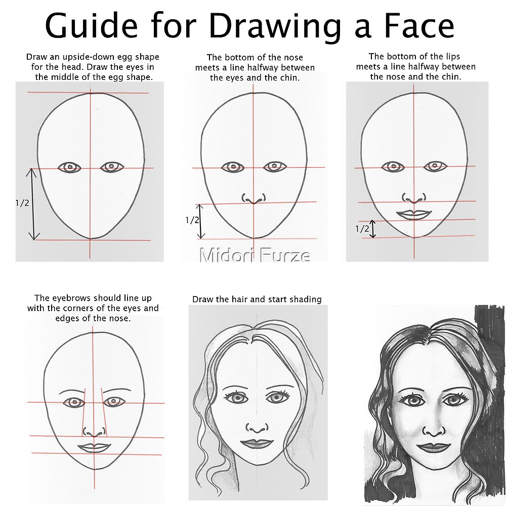 How to draw a face by Midori Furze