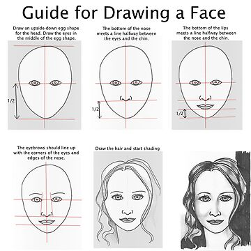 How to draw a face by midorikawa