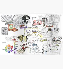 Elements of Art Mind Map Poster