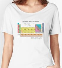 Periodic Table of the Elements  Women's Relaxed Fit T-Shirt
