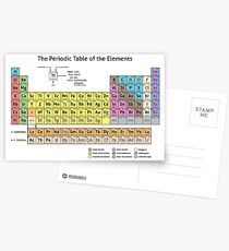 The Periodic Table of the Elements Postcards