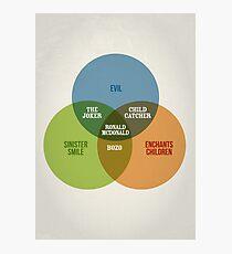 Clowns Venn Diagram Photographic Print