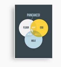 Pancake! Canvas Print