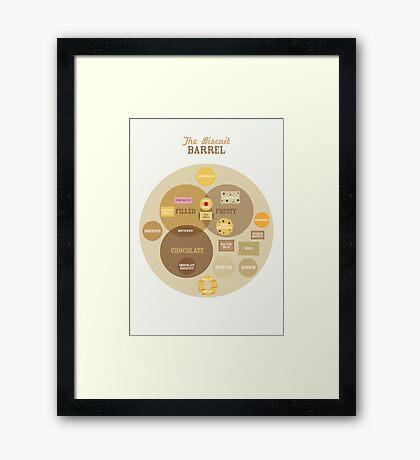 Biscuit Barrel Framed Print