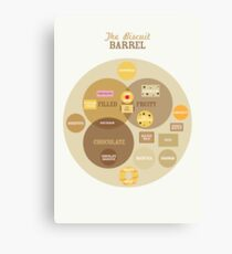 Biscuit Barrel Canvas Print