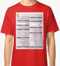 Linux Cheat Sheet Shirt Classic T-Shirt