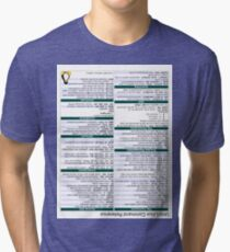 Linux Cheat Sheet Shirt Tri-blend T-Shirt