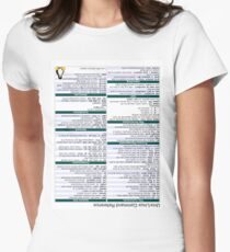Linux Cheat Sheet Shirt T-Shirt