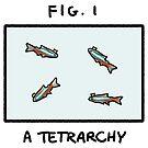 Fig 1: A Tetrarchy by Mary Capaldi