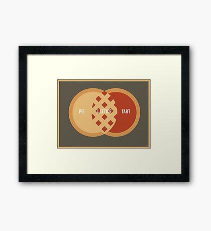 Pie, Tart or Lattice Framed Print