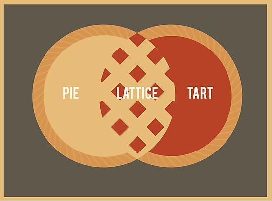 Pie, Tart or Lattice by Stephen Wildish