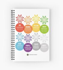 The Chemistry of Fireworks Spiral Notebook