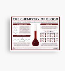 Die Chemie des Blutes Leinwanddruck