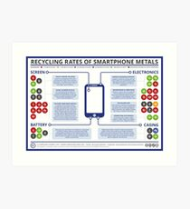 Recycling Rates of Smartphone Elements Art Print