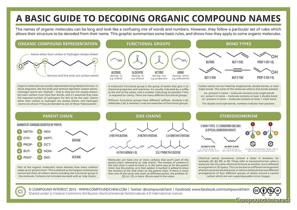 organic chemistry lab report isomerization