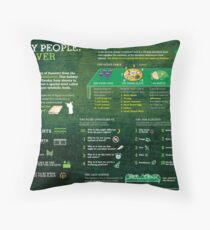 Passover explained: A Jewish holiday infographic Throw Pillow