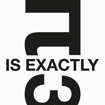 π IS EXACTLY THREE by DRattus91
