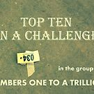 Banner TopTen Numbers by bubblehex08