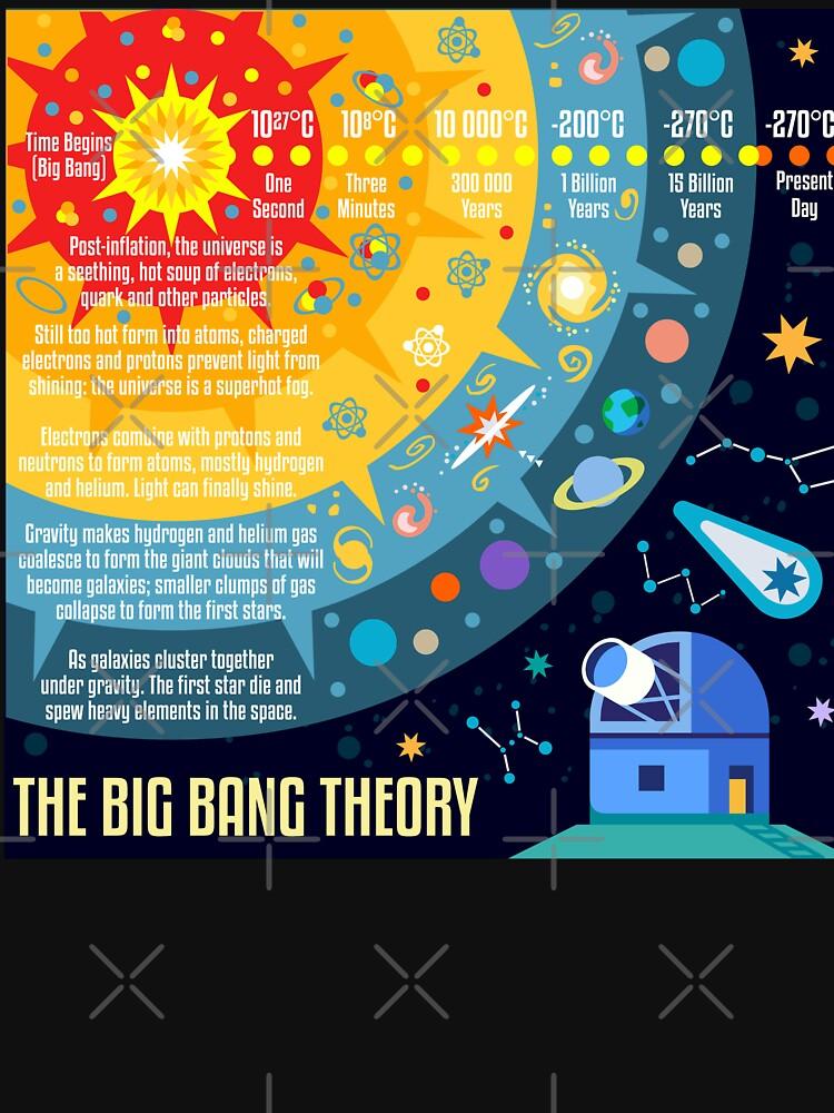 Urknalltheorie Universum Raum von aurielaki