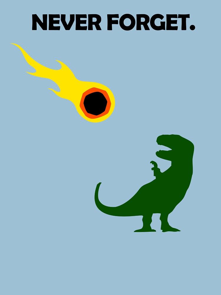 Nunca olvides (dinosaurios) de jezkemp