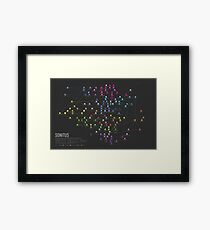 SONITUS - The Genealogy of Electronic Music Sub- Genres Framed Print