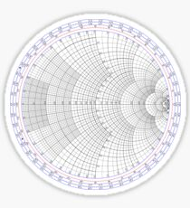 An Impedance Smith Chart (with no data plotted) Sticker