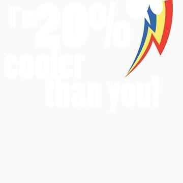 20% cooler than you by Shila