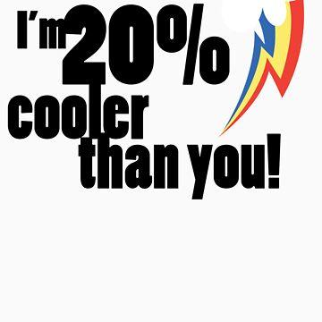 20% cooler than you v2 by Shila