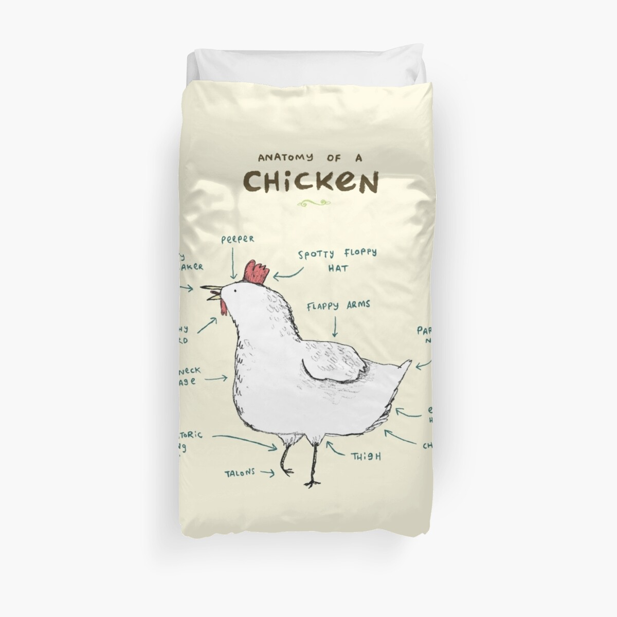 Anatomy Of A Chicken Duvet Covers By Sophie Corrigan Redbubble