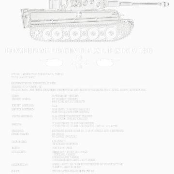 PANZERKAMPFWAGEN VI AUSF. E (TIGER I) by twolanetommy
