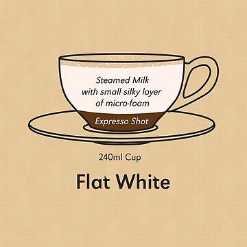 Coffee Addict, Flat White by georgianaarcher