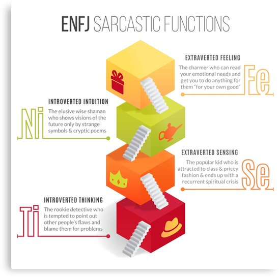 Sarcastic functions for each of the 16 types : mbti