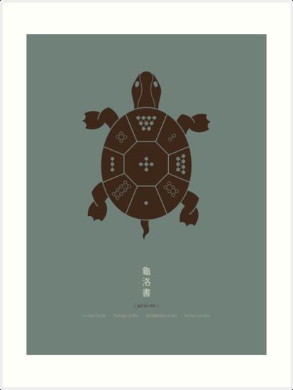Lo Shu Turtle by Thoth Adan