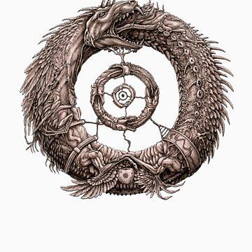 Ouroboros by staticcreature