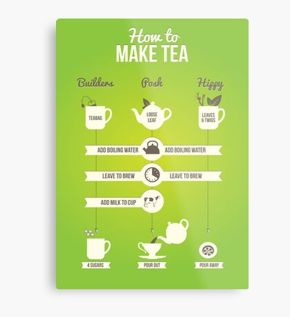 How to make tea Metal Print