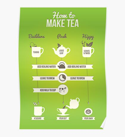 How to make tea Poster